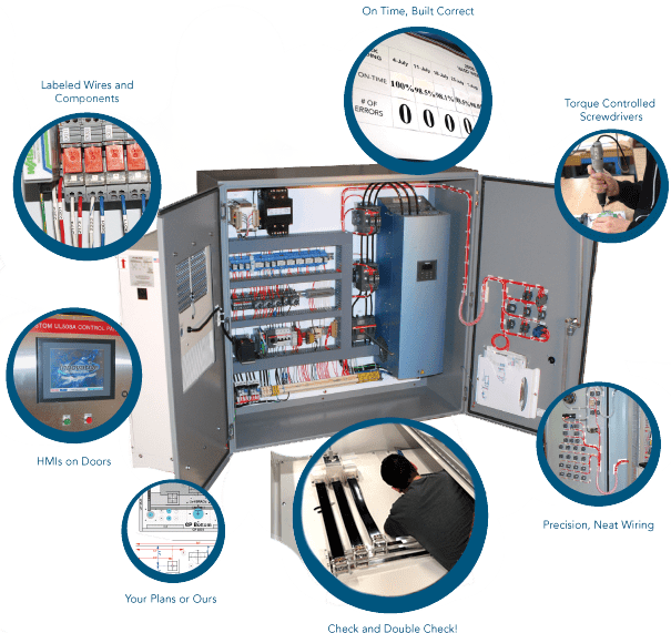 Industrial Control Panels – PulseMAC Solutions
